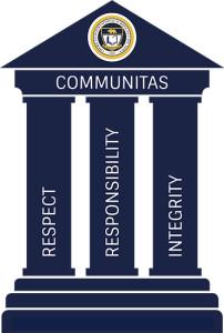 AISCT 3-pillars